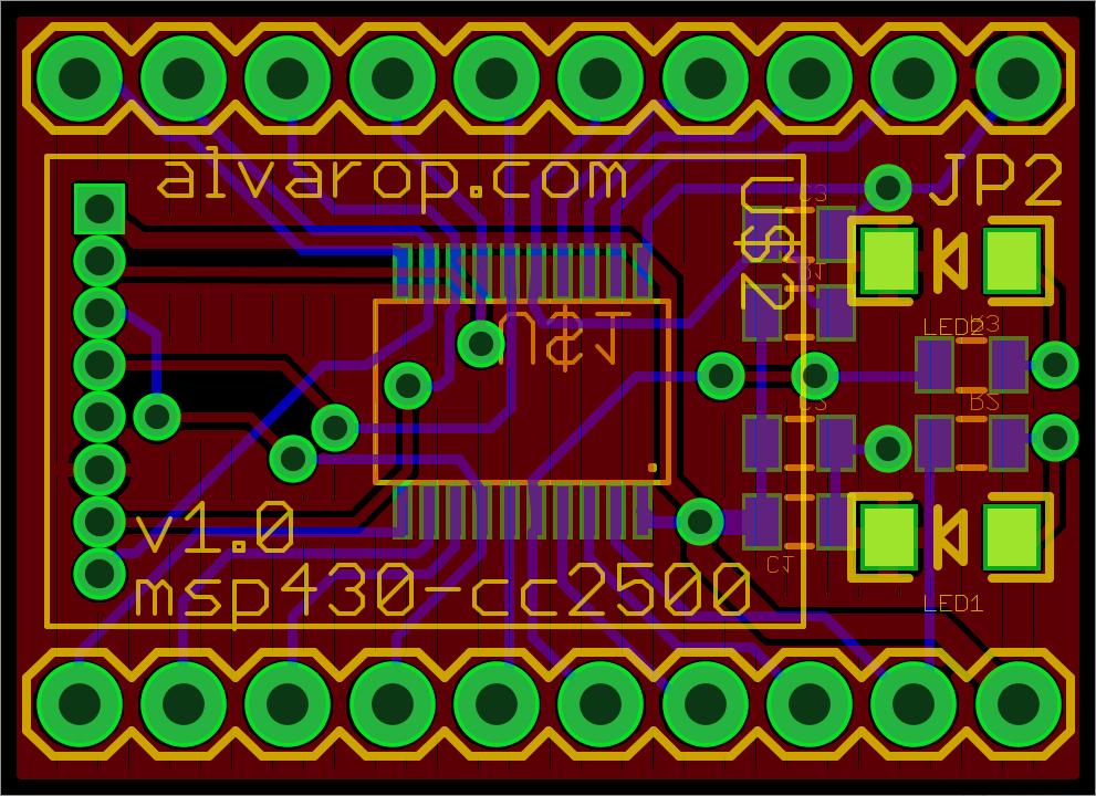 CC2500 Project (Part 4)